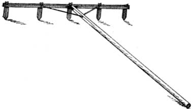 Popular Adjustable Row Marker
